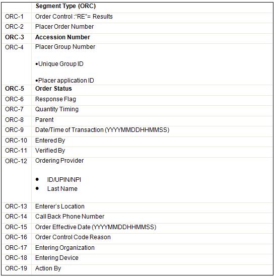 The ORC (Common Order) Segment