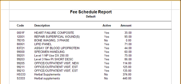 Fee Schedule Report Sample