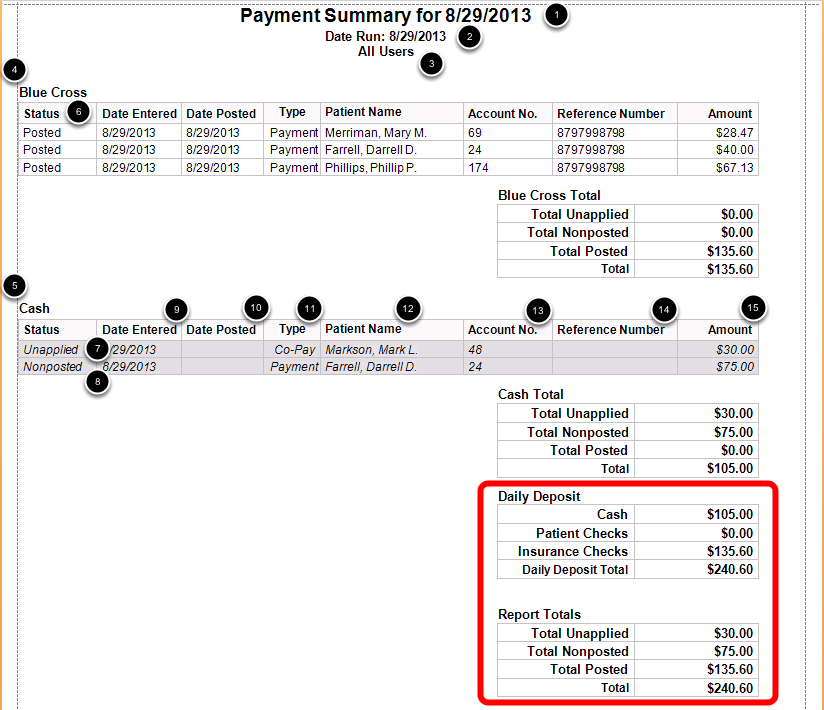 Payment Summary Sample for all Users
