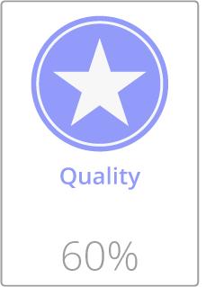 Quality - 60%
