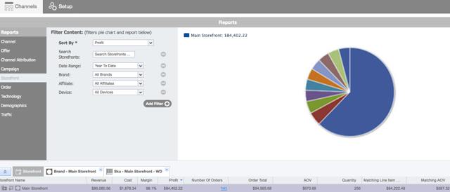 Viewing ECommerce Reports