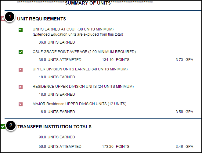 Summary of Units; Step 1: Unit Requirements; Step 2: Transfer Institution Totals