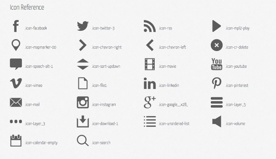 Icon Overview