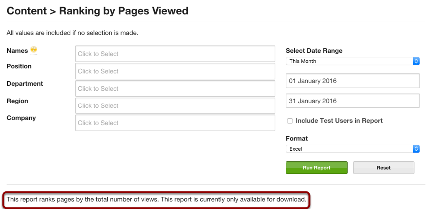 Ranking by Pages Viewed