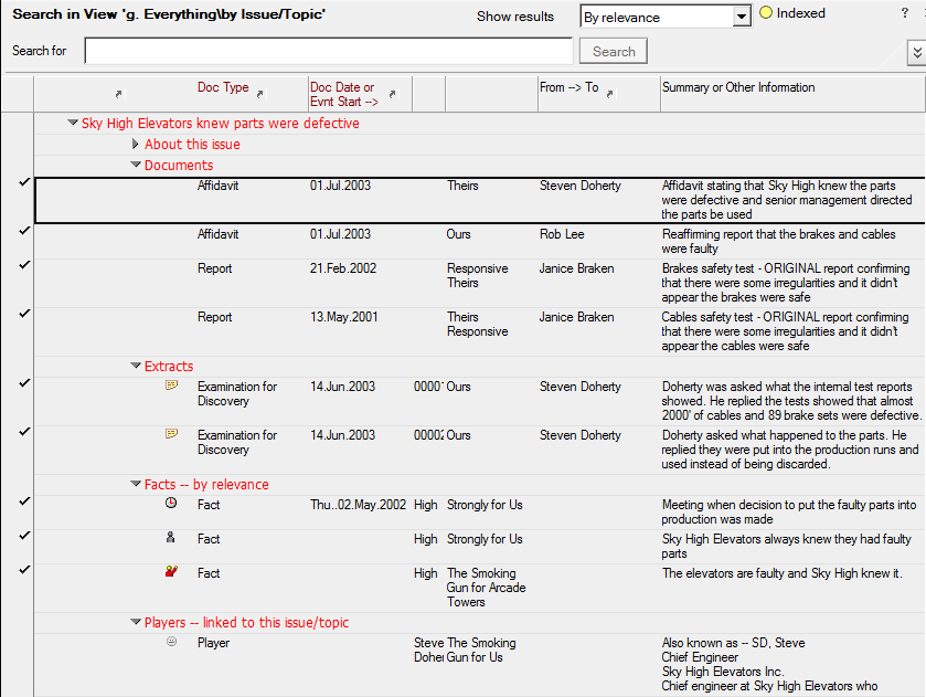 Use the Everything by Issue / Topic view to select the profiles for which the issue / topic / binder tab is being changed