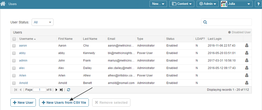 Access the list of Metric Insight Users from Admin menu > Users