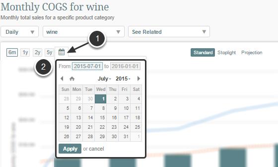 Access Custom Date Range function via the 'Calendar' button