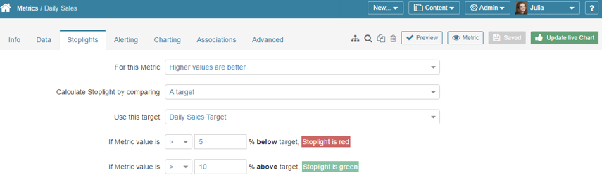 Adjust the Stoplight parameters in the Metric Editor