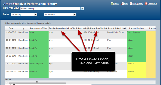 The image in the example here shows historical data linking to Profile Fields.