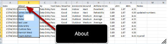 Importing in data with an About column to name athletes will automatically load the athletes during the import