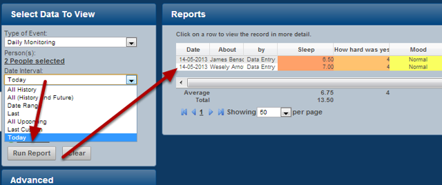 "Now you can set up a report to include ""Today"" and it only shows the data entered since 12:00am on the day you run the report"