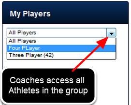 Remember, that if you add in users into the Coach of a Group section, when they login they will access ALL of the Athletes in the Athlete List