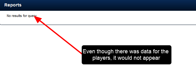 The report would show as blank because it couldn't differentiate between the players