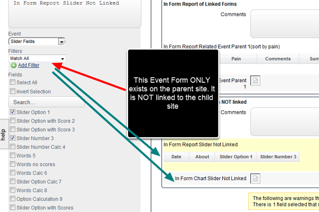 The Report and Chart in the second section pull data from an Event Form that is NOT linked between the parent and child site