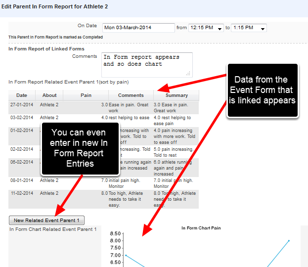 The In Form Reports and Charts appear for the Related Event Parent Form 1 that was shared between the sites