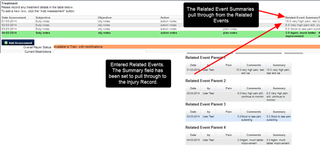 All Related Event Summaries pull through to the corresponding SOAP note dates