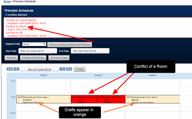 Conflicts occur when a related entity record is scheduled at the same time. The example here shows conflicts between draft scheduled events