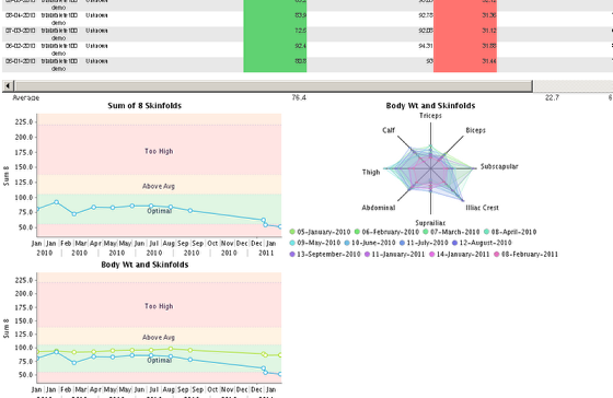 The image here shows the charts that have been set to appear on data entry, AND the fields that have been selected to chart by default in the advanced properties section for that field (