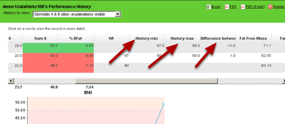 The history fields also calculate and show in the athlete history (shown here) and report pages.