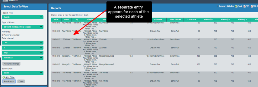 Alternatively, a report can be run on the reports page which will show all of the athletes the entry was applied to.
