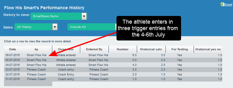 However, when an athlete enters in trigger data, all of the targets willl be entered, but ONLY the form that the athlete has read access to runs the historical calculations.