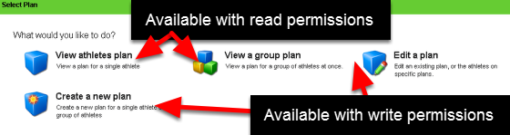 Users have access to create (with write permissions) and view yearly plans