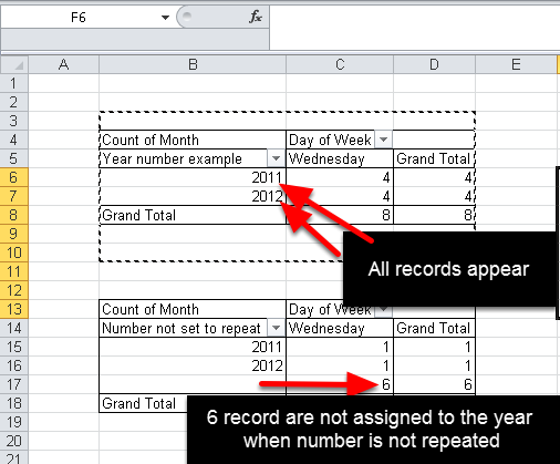 When the different number formats are used in Pivot Tables, you can see that for the repeated field all of the table records appear. For the non repeated, only 2 table records appear.