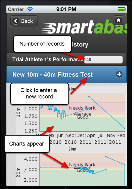 At the top of the Athlete History Page you can see the number of entries that exist for the Event Form. You can also enter in a new record and below that you can access all of the historical records