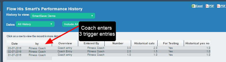 When a coach enters data into the target form (dates 1st-3rd July) the Targets all run the historical calculations correctly.