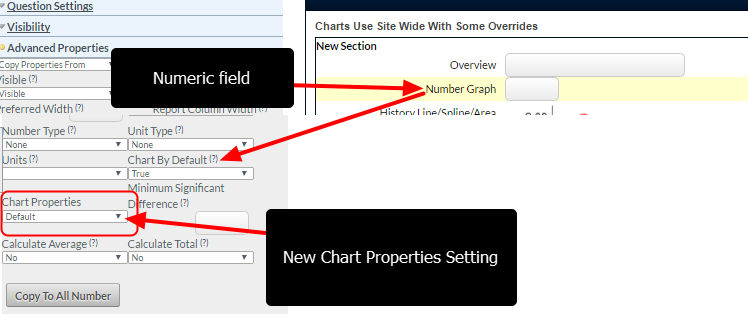 "Customising a ""Chart by Default"" field"