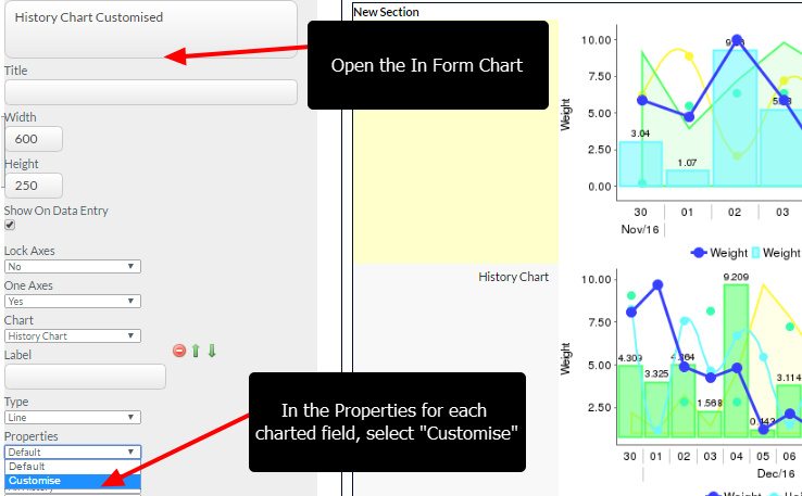 Setting up properties for each field in an In Form Chart is as simple as opening the In Form Chart and modifying  EACH field you want to customise..