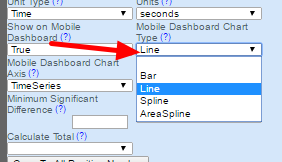 Next choose the Mobile Dashboard Chart Type (Bar, Line, Spline, AreaSpline)