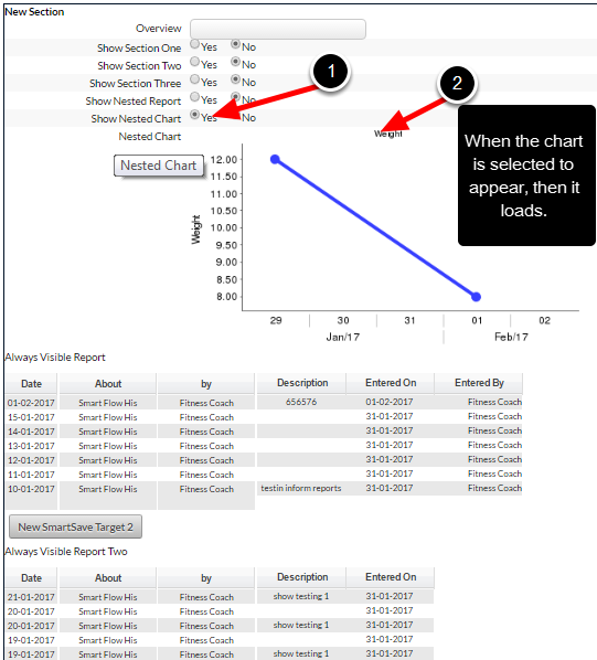 If/when other charts/reports are set to appear, these load on an as needed basis.