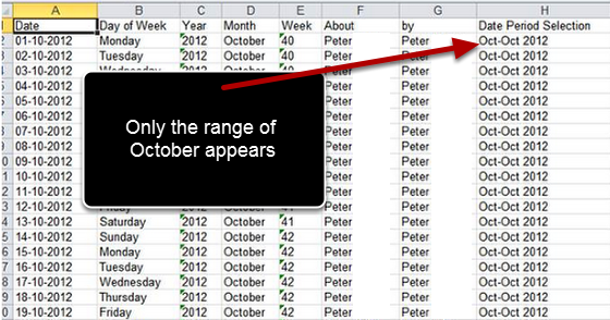 The output for the Date Period Selection would only show the Month  (not the week), so you could not create pivot tables or charts using the Date Period Selection