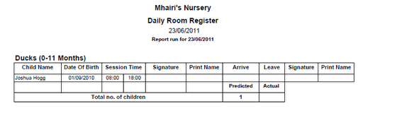 Daily Room Register