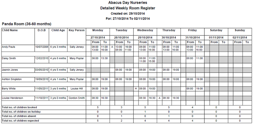 Detailed Weekly Room Register