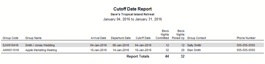 Cutoff Date Report