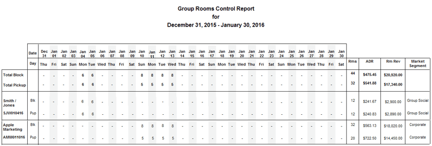 Groups Rooms Control