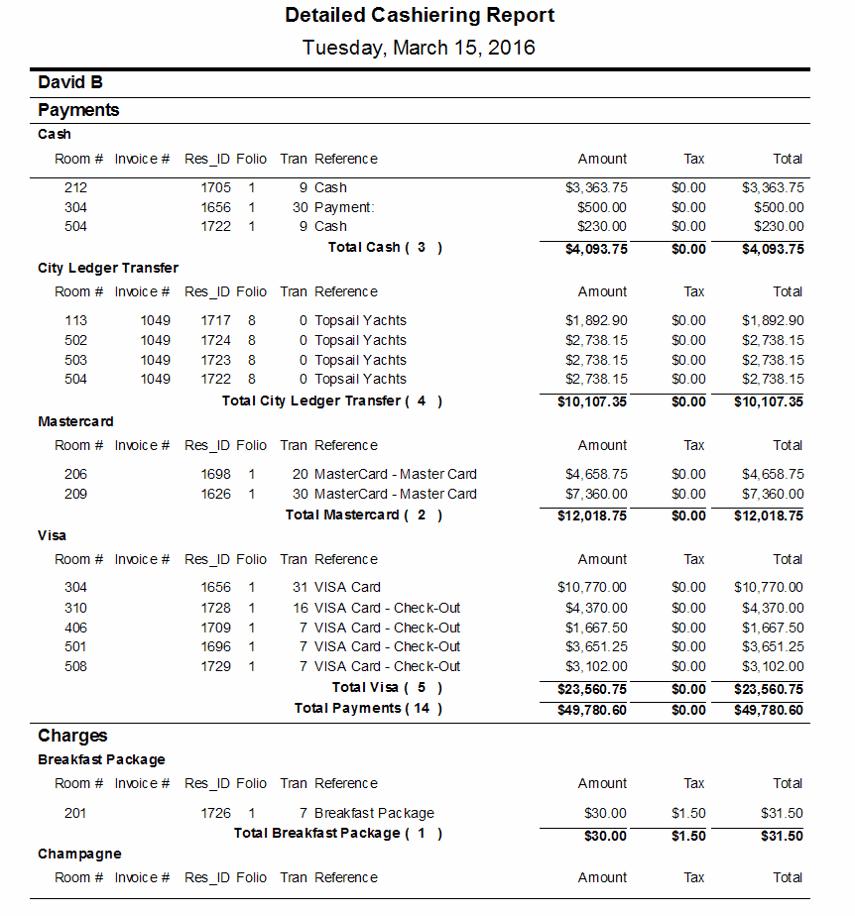 Clerk Detail Report