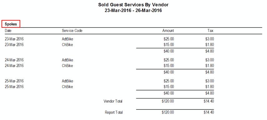 Guest Services by Vendor