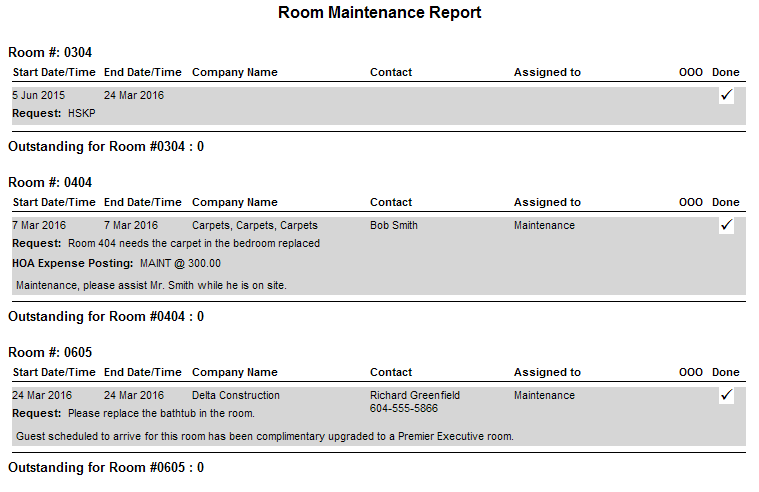 Report based on Done