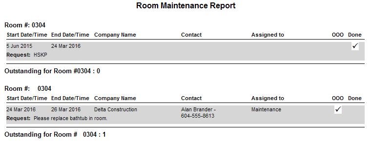 Report based on All