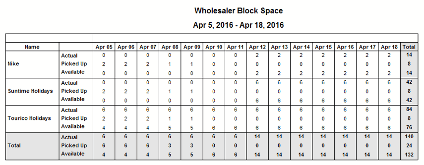 Wholesaler Block Space (for all)