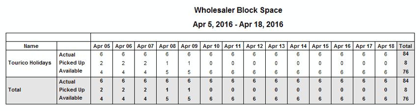 Wholesaler Block Space