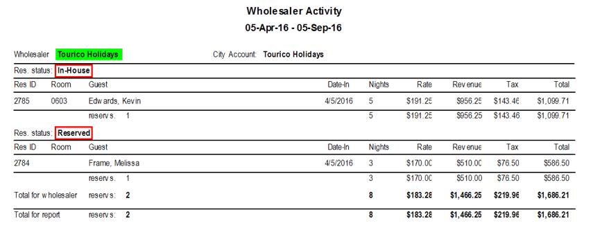 Wholesaler Activity