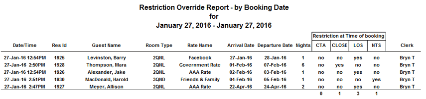 Rate Restriction Override Report - by Booking Date