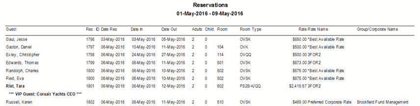 By Res Date (Reservation Date)