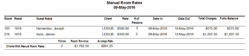 Reports > Occupancy > Manual Room Rates