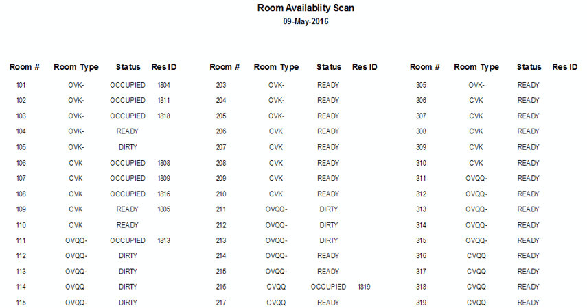 Reports > Audits > Room Availability Scan