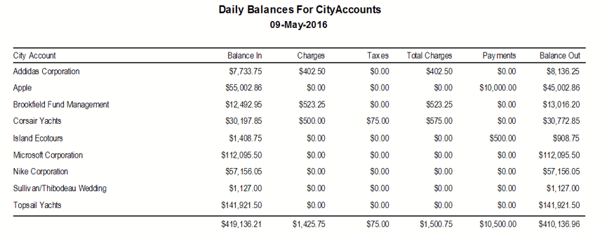 Reports > Audits > Daily Balances for City Accounts